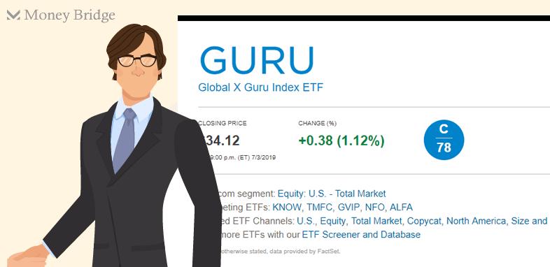 GURUヘッジファンド