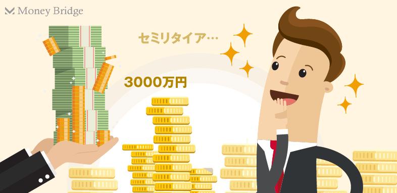 >貯金3000万円を資産運用