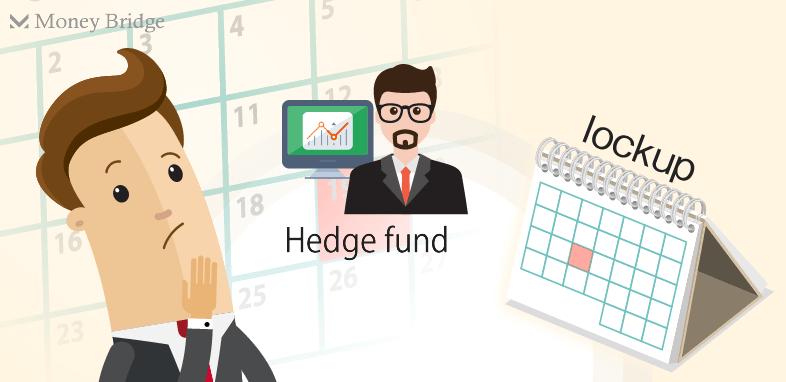 ヘッジファンドのロックアップ制度